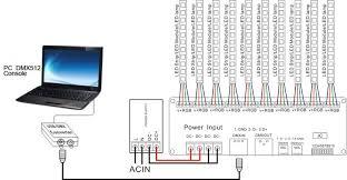 30channel dmx 512 rgb led strip controller dmx decoder led dmx DMX RJ45 Connector Wiring plan two pc dmx512 console usb dmx controller 30ch dmx deocder power connection
