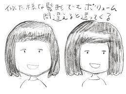 プロ似顔絵画家が教える顔のイラストの描き方と一番大事なコツ顔の特徴
