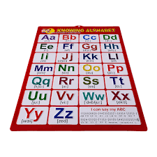3d Embossed Pvc Hanging Chart For Study Knowing Phonetic Abc Chart Buy Wholesale Wall Chart Wall Chart For Children Education Educational Wall