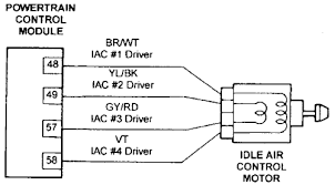 repair guides electronic engine controls idle air control iac 3 wiring schematic for the iac motor 1996 97 models