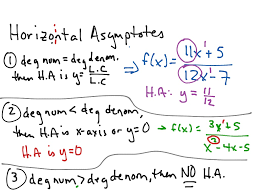 most viewed thumbnail finding horizontal asymptotes in rational