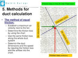 Friction Chart For Round Duct Ppt Duct Design Powerpoint Presentation Free Download