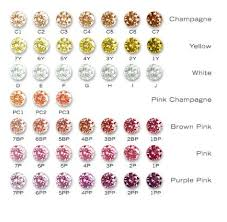 Diamond Colour Chart Im Thinking Id Like A C1 Or C2 Or