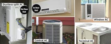 different types of air conditioners. Perfect Air And Different Types Of Air Conditioners