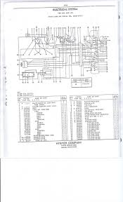 yale battery charger wiring diagram best of yale battery charger yale electric forklift wiring diagram yale battery charger wiring diagram best of yale battery charger wiring diagram fresh charming yale forklift