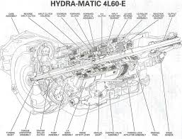 15 best auto images on pinterest car stuff, engine and truck 2008 4l65e Transmission Wire Harness Diagram 2008 4l65e Transmission Wire Harness Diagram #34 03 Impala 4L65E Transmission Diagram