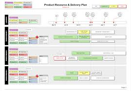 product timeline template product resource delivery plan teams roles timeline