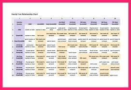 Alf Healthcare Forms Templates #68444A7B0C50 - Sportbbc