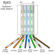 rj11 to rj45 wiring diagram on rj11 images free download images 4 Plex Outlet Wiring Diagram rj45 wire diagram to rj45 ethernet cable jack and plug wiring Double Outlet Wiring Diagram