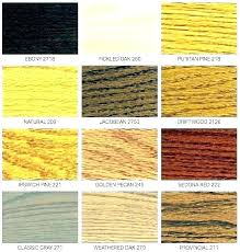 Minwax Wood Stain Colors Chart Minwax Stain Colors Home Depot Lesbiantube Co
