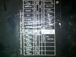 1997 infiniti i30 fuse box trusted manual wiring resource 95 240sx fuse box books of wiring diagram u2022 95 subaru legacy fuse box diagram