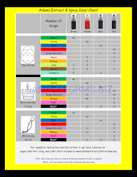 Preview Pdf Food Coloring Mixing Chart 1