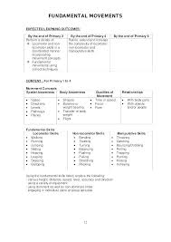 Scoring Rubric Template Scoring Rubric Template Math Sample For Free Templates
