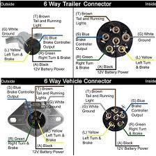 six pin trailer wiring diagram wiring Ford 7 Way Trailer Wiring Diagram 7-Way Trailer Plug Diagram