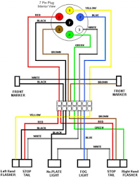 2002 toyota highlander wiring diagram wiring diagram libraries 2002 toyota highlander wiring diagram