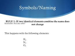 Chemistry, Equations and you!!!! Balancing Equations. - ppt download
