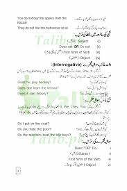 Present Indefinite Tense In Urdu With Exercise Examples