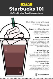 It's a great way to start your morning. Everything Keto At Starbucks In 2021 With Exact Orders And Carb Counts
