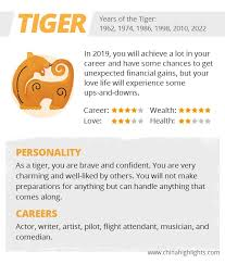 Tiger Love Compatibility Chart Year Of The Tiger 2022 2010 1998 1986 1974 1962