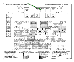 2006 chevy fuse box diagram 2006 wiring diagrams