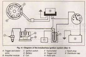 index of tiedostot ford k jetronic 2 8 v6 electronic ignition wiring sierra gif