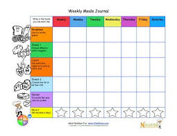 Meal Tracking Printable Weekly Meal Tracking Journal Page For Kids From