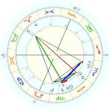 Jaden Smith Birth Chart Smith Will Astro Databank