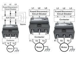 magnetic contactor wiring diagram pdf fharates info 3 phase motor starter wiring diagram pdf magnetic contactor wiring diagram also 3 phase motor protection wiring diagram includes telemecanique magnetic contactor wiring