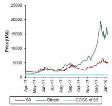 Secretive Chinese Bitcoin Mining Company May Have Made As