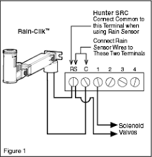 wired rain clik installation instructions hunter industries connect the valve common to the rs terminal