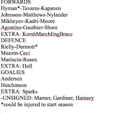 Maple Leafs Depth Chart