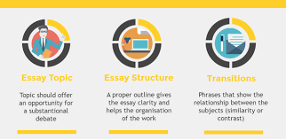 compare and contrast essay writing compare and contrast essay writing tips
