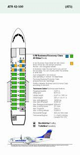 Boeing United Airlines Online Charts Collection