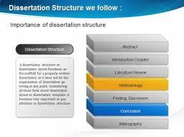 Dissertation help   Online dissertation help   Dissertation writing Services   MBA dissertation help   quot