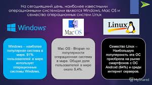 Презентация на тему Операционные системы Виды операционных  5 На сегодняшний