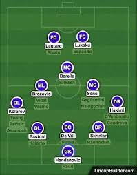 Players teams squads shortlists discussions. Inter Milan S Amazing Squad Depth Ahead Of The 2020 21 Italian Season Givemesport