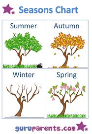 Chart On Winter Season Seasons Charts Guruparents