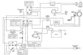 nice john deere l100 wiring diagram pictures inspiration john deere x320 parts diagram john deere l100 mower wiring diagram wiring diagram and fuse box