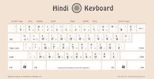 5 FREE Hindi Keyboard to Download ...