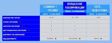 Финансы и Бухучет ДПО МАЭОИТ Экономика и управление финансами предприятия
