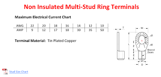 Wire Ferrule Size Chart Non Insulated Multi Stud Ring Terminals