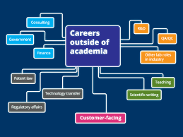 What Are Stem Careers The Student Spot Your Essential Guide To Stem Careers