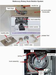 How To Put Bobbin Case Back In Brother Sewing Machine