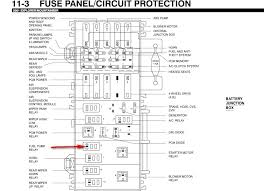 04 mercury mountaineer fuse diagram all wiring diagram 03 mountaineer fuse diagram wiring diagrams best 2001 mercury suv 04 mercury mountaineer fuse diagram
