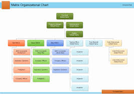 Law Enforcement Hierarchy Chart Free Organizational Chart Template Inspirational Free Org