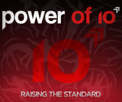 Power Of 10 Workout Chart Power Of 10
