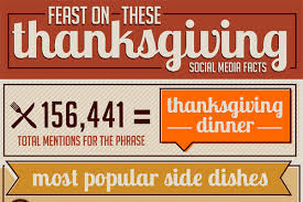 17 Best Thanksgiving Messages To Employees Brandongaille Com