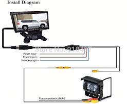 wiring diagram for rear view camera on wiring images free Cam Wiring Diagram wiring diagram for rear view camera on wiring diagram for rear view camera 1 wiring diagram for car rear view camera headrest monitors wiring diagram car wiring diagrams free