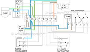 danfoss port wiring diagram images danfoss wcb wiring box wiring diagram dunkirk boiler wiring diagram central heating pump