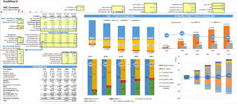 Best Financial Charts Best Cash Flow Practice Financial Planning And Modeling Services